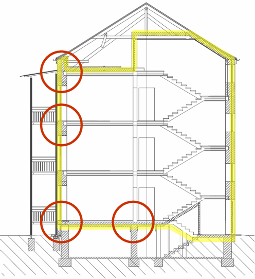 An uninterrupted insulating envelope – even in old buildings?