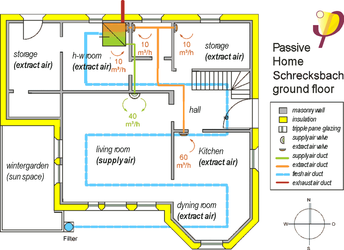 3: Floor Plan Of The Single Family Passive House (ground Floor). Due To  Intelligent Planning The Ventilation Ducts Are Very Short.