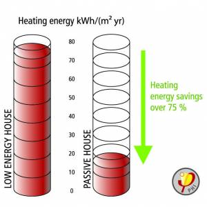 heating_energy_savings_diagramm_separat_e