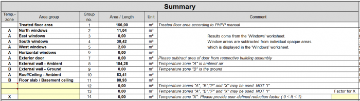 Calculation guide for temperature reduction factors to