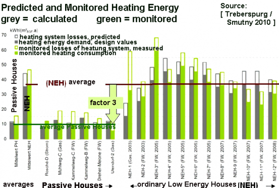 passive_house_vienna_smutny_treberspurg_eng.png